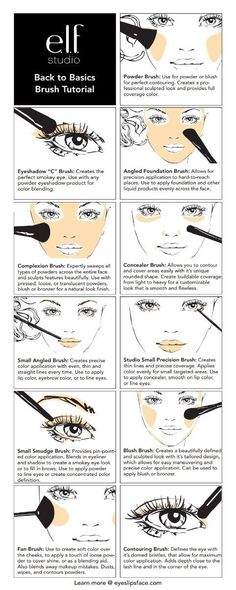 How to use different makeup brushes!