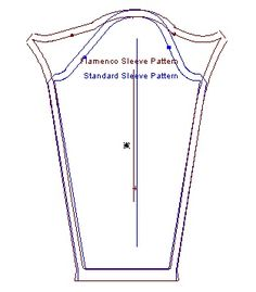 Tutorial: Altering Sleeves that are too tight and feel like you're in a strait jacket. This is so simple!! (Lower sleeve-caps height = more movement/flexibility. Higher = less movement + more restriction.)