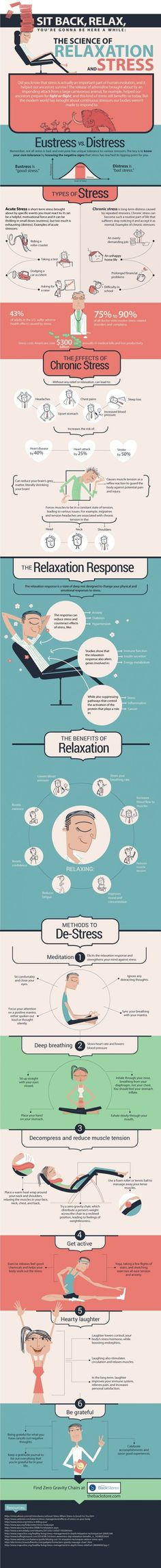 The Science of Relaxation & Stress Infographic #Infographics