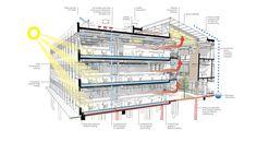 Federal Center South Building 1202 | AIA Top Ten
