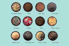 Dessert «