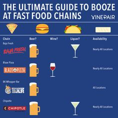 Your Guide to Alcohol at Fast Food Restaurants | FWx