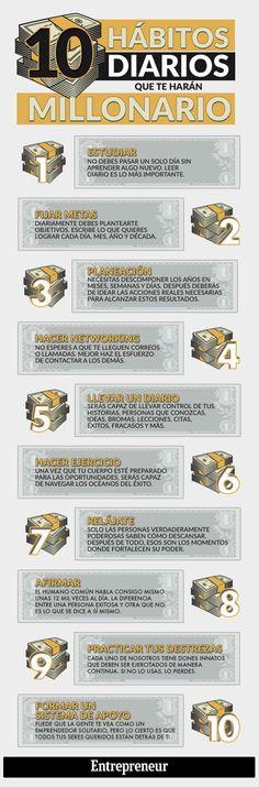 5 (100%) 4 votes Hola: Una infografía con 10 hábitos que te harán Millonario. Vía Un saludo Anuncios Relacionado