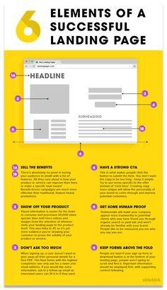 Elements of a successful landing page - App Web Design E-mail Marketing, Digital Marketing Strategy, Affiliate Marketing, Online Marketing, Social Media Marketing, Mobile Marketing, Business Marketing, Email Marketing Design, Marketing Strategies