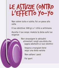 Effetto yo-yo quando si recuperano tutti i chili persi