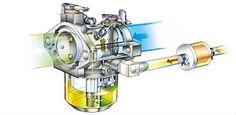 Kohler Engine Electrical Diagram kohler engine parts