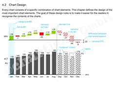 Notation manual: exerpt of the chapter chart design