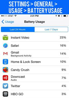 You can actually see which apps are draining your battery now. | 16 Things You Didn't Know Your New iPhone Could Do
