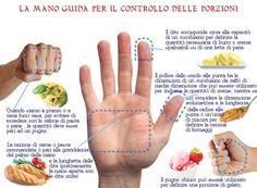 Misure casalinghe in supporto al counting dei carboidrati