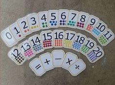 cartes nombres et opérations