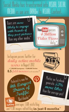 Visual Social Media: How Images Improve Your Social Media Marketing [great article!] #smm