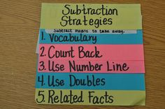For addition and subtraction strategies - vocabulary, base ten, 99 chart, number line, part/part/whole