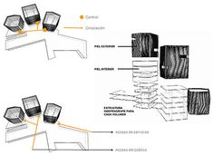 Image 33 of 33 from gallery of España Library / Giancarlo Mazzanti. Architecture Student, Architecture Design, Architecture Diagrams, Giancarlo Mazzanti, Library Drawing, Habitat Collectif, Carbon Footprint, Exterior, 3d Drawings
