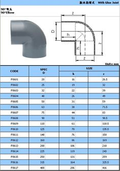 upvc pipe fittings 90 degree female reducing elbow