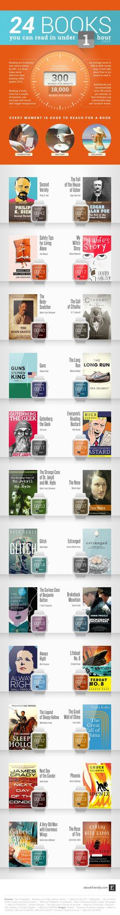 24 books you can read in under an hour each Infographic