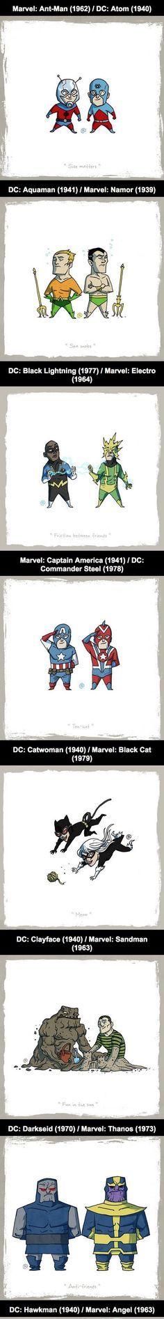 Marvel Vs DC: Caracteres equivalentes
