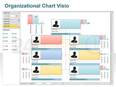 Example 10 waso org chart this diagram was created in conceptdraw editable powerpoint template organizational chart visio toneelgroepblik Gallery
