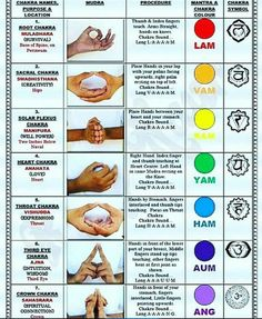 7c365f7b4d618791dfcd750d888c2797g 640905 pixels kundalini yoga african chakras fandeluxe Choice Image