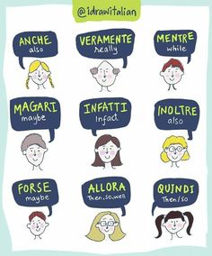 preposizioni italiane #learnitalian