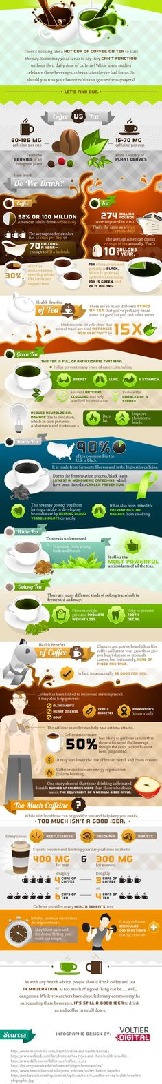 Coffee and Tea Infographic - note, the positive effects of tea on insulin activity is counteracted by adding milk.