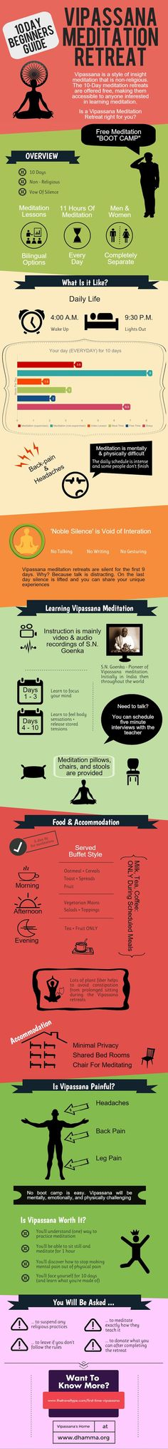 Thinking of a Vipassana Retreat? Check this meditation infographic and guide and…