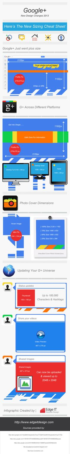Top 5 Social Graphics: Google+ Design Cheat Sheet [Infographic] Hosted by Dakota Visions Photography LLC