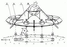 magnocraft ufo engineering design pulsating magnetic field saucer UFO silve disc diagram wow line Quetzalcoatl alien contact message Les Aliens, Aliens And Ufos, Ancient Aliens, Aliens On The Moon, Tesla Inventions, Tesla Technology, Tesla Patents, Nicolas Tesla, Secret Space