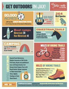 One of the best things about visiting or living in Jacksonville, is the close proximity to nature. We are a green city with the largest urban park system in the US. You can enjoy miles of biking, hiking, and kayaking in seven state parks and two national parks in the area. Open your eyes to the great outdoors in Jacksonville with these fun facts!