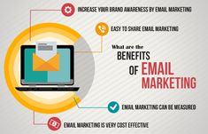 E-mail marketing is the practice of sending a commercial message, specifically to a group of people, via email. Every email directed to a current or. Email Marketing Campaign, Email Marketing Services, Email Marketing Strategy, Marketing Automation, Small Business Marketing, Seo Services, Internet Marketing, Online Marketing, Social Media Marketing