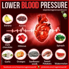 How to lower your blood pressure! Definitely need this one.