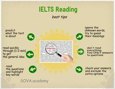 Best tips for IELTS Reading Infographics