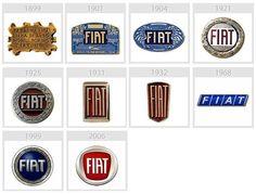 evolution de logo