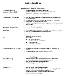 General Guidelines for creating lesson plans.