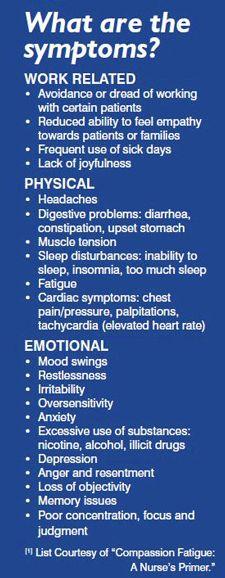 fresh compassion fatigue symptoms chart dchartwediscover