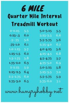Effective Cardio Workouts In Only 20 Minutes. The perfect exercise regimen is one that combines strength training and some type of cardio. The problem is, many people hate doing cardio and will compris Running Plan, Running On Treadmill, Treadmill Workouts, Hiit, Running Tips, Treadmill Running Workouts, Treadmill Routine, Walking Workouts, Running Humor