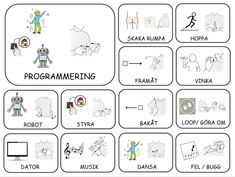 Teckenkartor Sign Language Book, Learn Swedish, Swedish Language, Preschool, Teacher, Appar, Books, Cards, Montessori