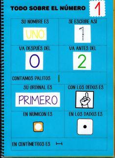 Os voy a presentar un libro que usamos mucho en los desdobles de lógico-matemática. Es un libro que elaboré el curso pasado, que yo era la m...