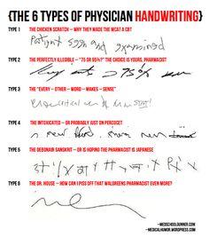 Handwritten Doctor Prescription | Search Results | Letter Sample ...