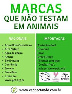 Afro Nature, Environmental Studies, Vegan Quotes, Vegan Animals, Vegan Lifestyle, Study Tips, Global Warming, Sustainable Living, Going Vegan