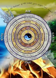 Tips for Living Wicca: Tips for Living Wicca: Learn to Really Control the...