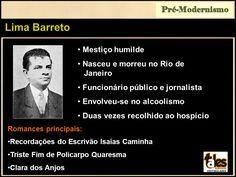 G.H.: No aniversário de Lima Barreto, conheça o escritor...