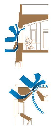 Ο χειρισμός του αέρα στο σπίτι της Κουβελά στη Σαντορίνη