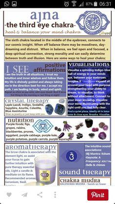 The sixth chakra Reiki, Sacral Chakra, Throat Chakra Healing, Ayurveda, 3rd Eye Chakra, Chakra Cleanse, Chakra Affirmations, Les Chakras, Chakra Symbols