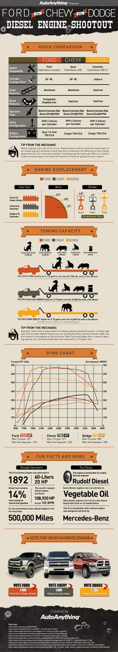 17 best 6 0 images lifted trucks autos diesel trucks rh pinterest com