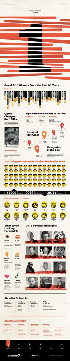 60 Years of #CannesLions | Infographic One of Six: The 50s | Created by @SapientNitro #infographic