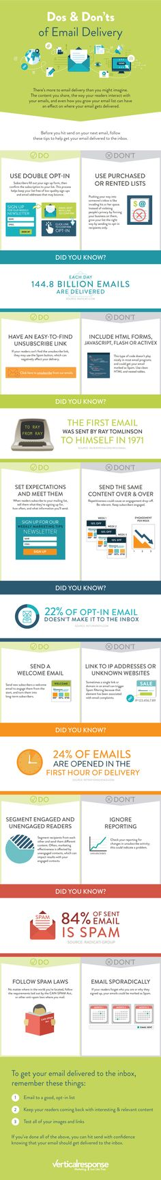 Very Good Advice on Emails for Your Business! The Dos and Don'ts of Email Delivery #infographic #Marketing #EmailMarketing