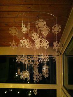 7. december - Snefnug uro