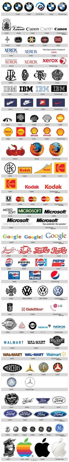 The Evolution Of Brands | Famous Logo's