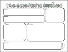 Scientific method, 4th grade science and Heart on Pinterest