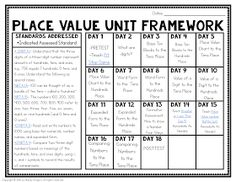 Mandy's Tips for Teachers: 4 Tips to Keep the Math Mini Lesson Mini